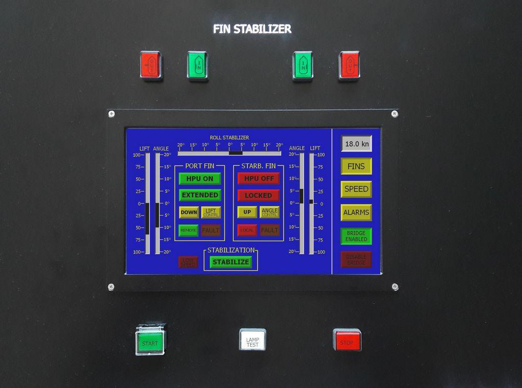 Bridge control panel
